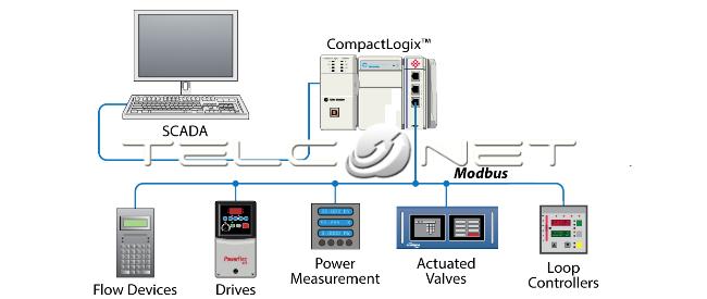 integral solution in data acquisition modbus rtu telconet chileintegral solution in data acquisition modbus rtu